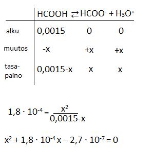 Oksoniumionikonsentraatio